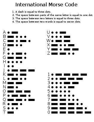 315px-International_Morse_Code.svg.png